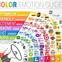 Los Colores y las Emociones en los Logotipos (Infografía)