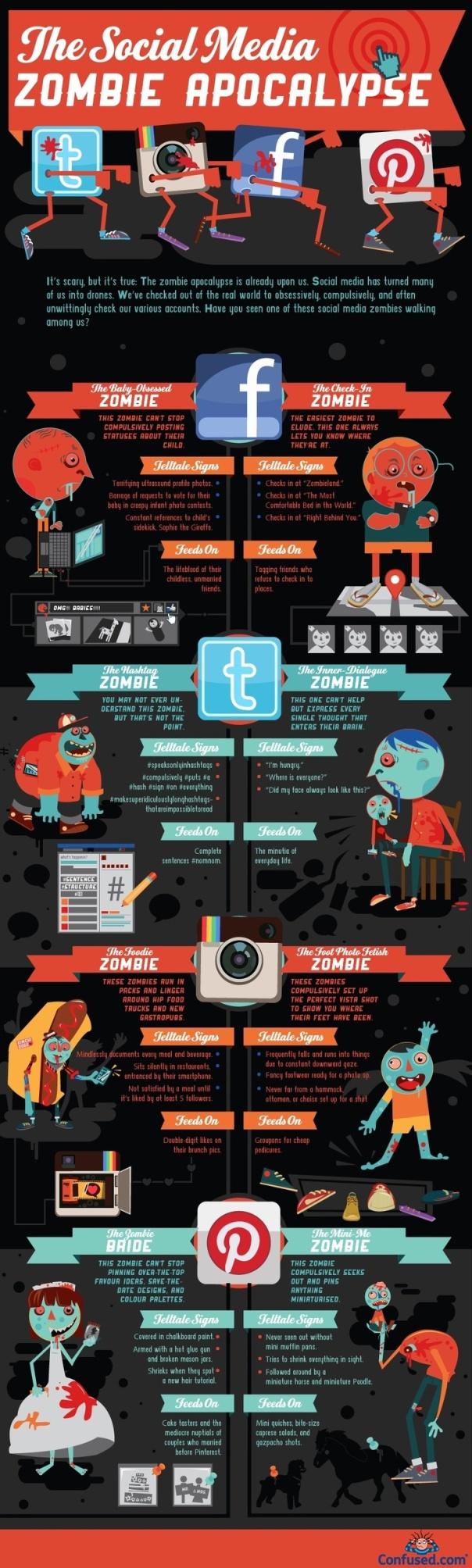 El apocalipsis del Social Media.. Zombies