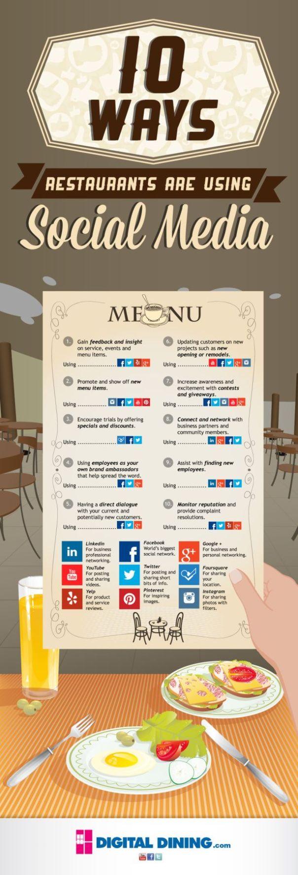 Los restaurantes y las Redes Sociales: 10 tips