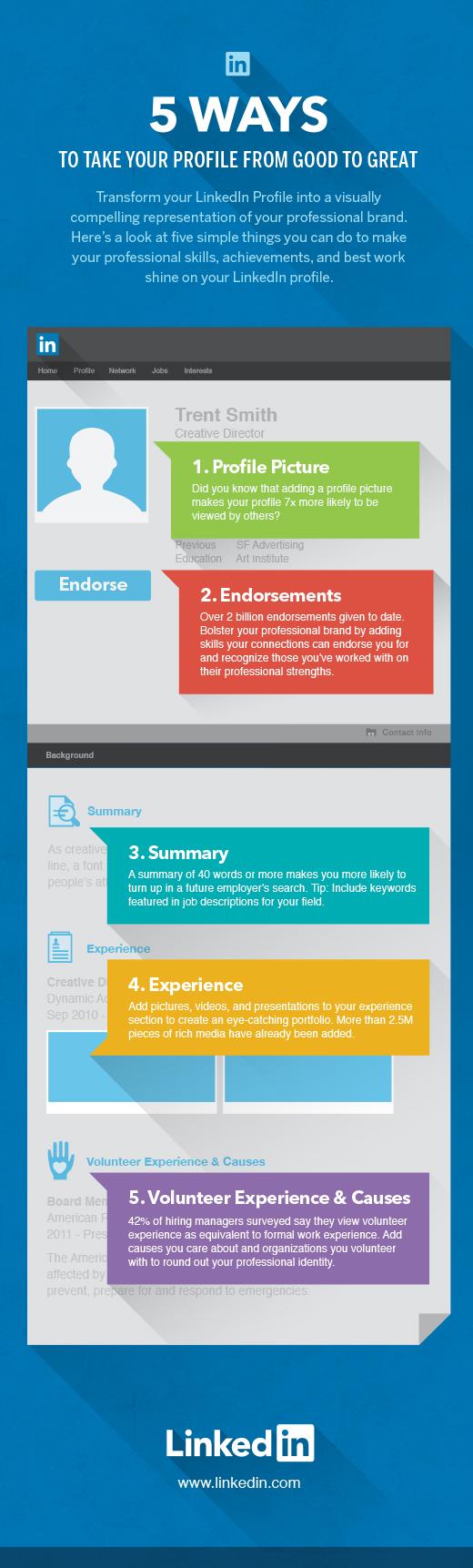 Tips para crear un mejor perfil para LinkedIn