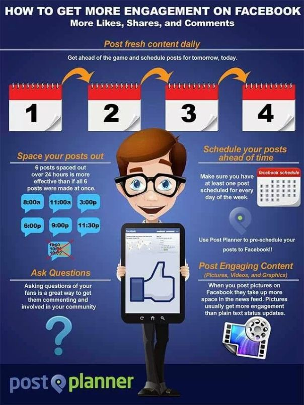 Engagement en Facebook