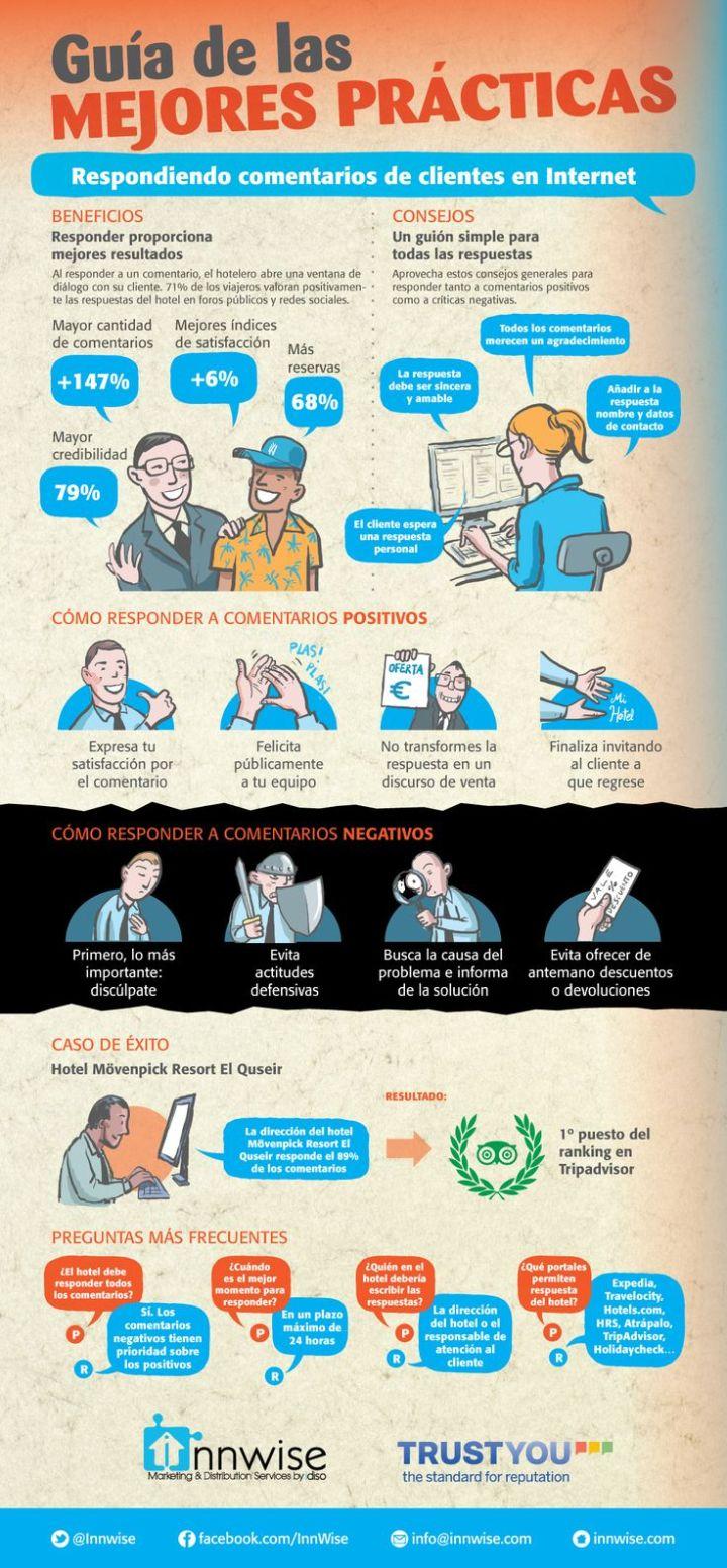 Cómo responder comentarios en Redes Sociales?